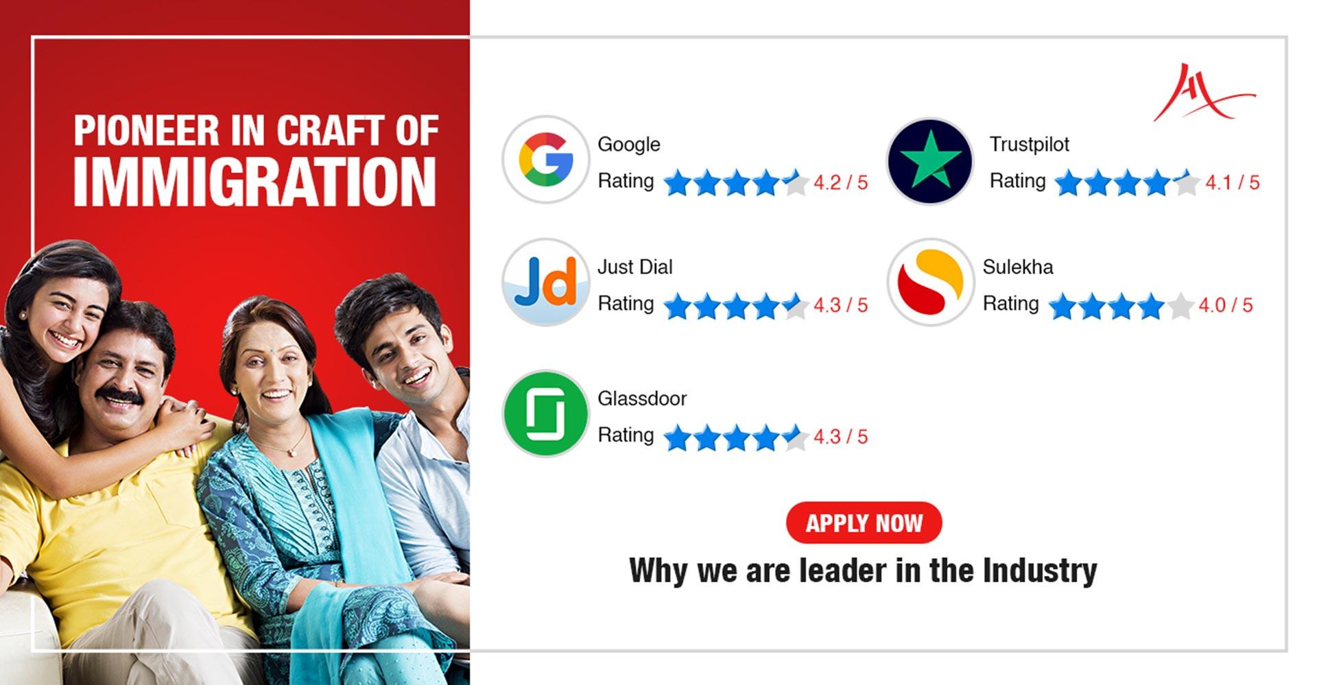 Abhinav has 2600 plus positive reviews