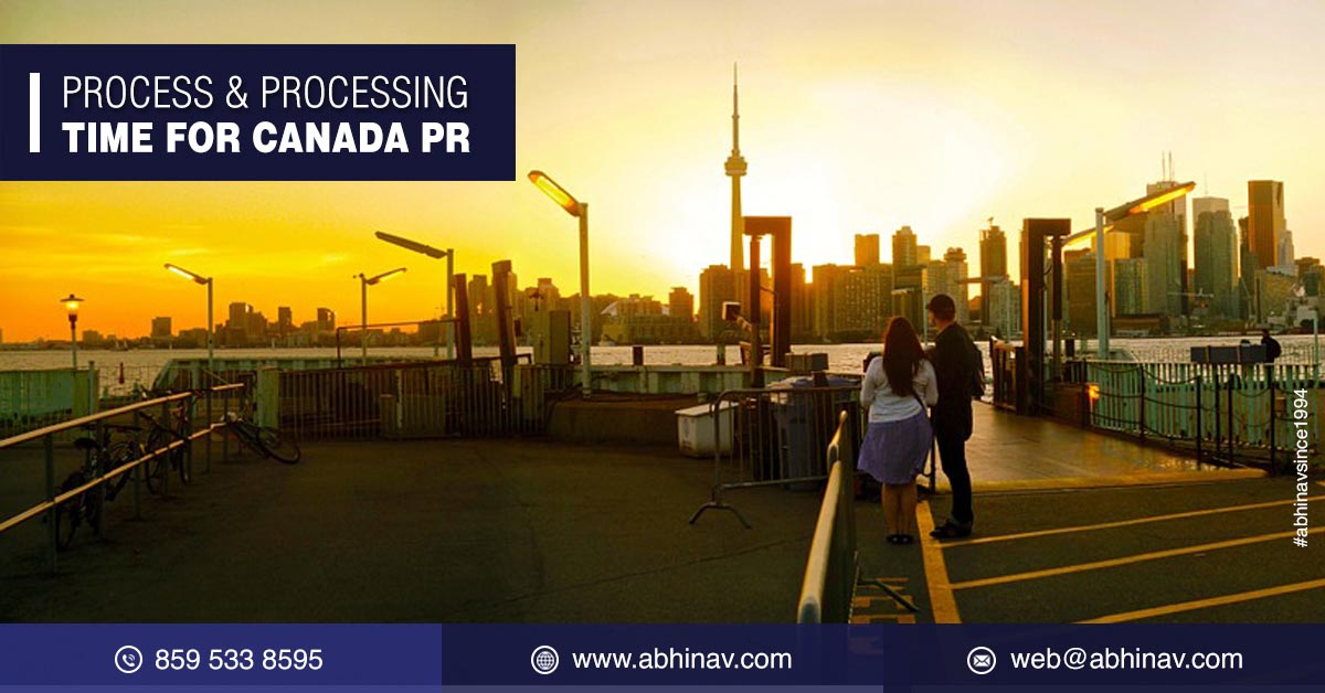 Canada Visa Processing Time | Canada PR Application